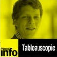 Tableauscopie